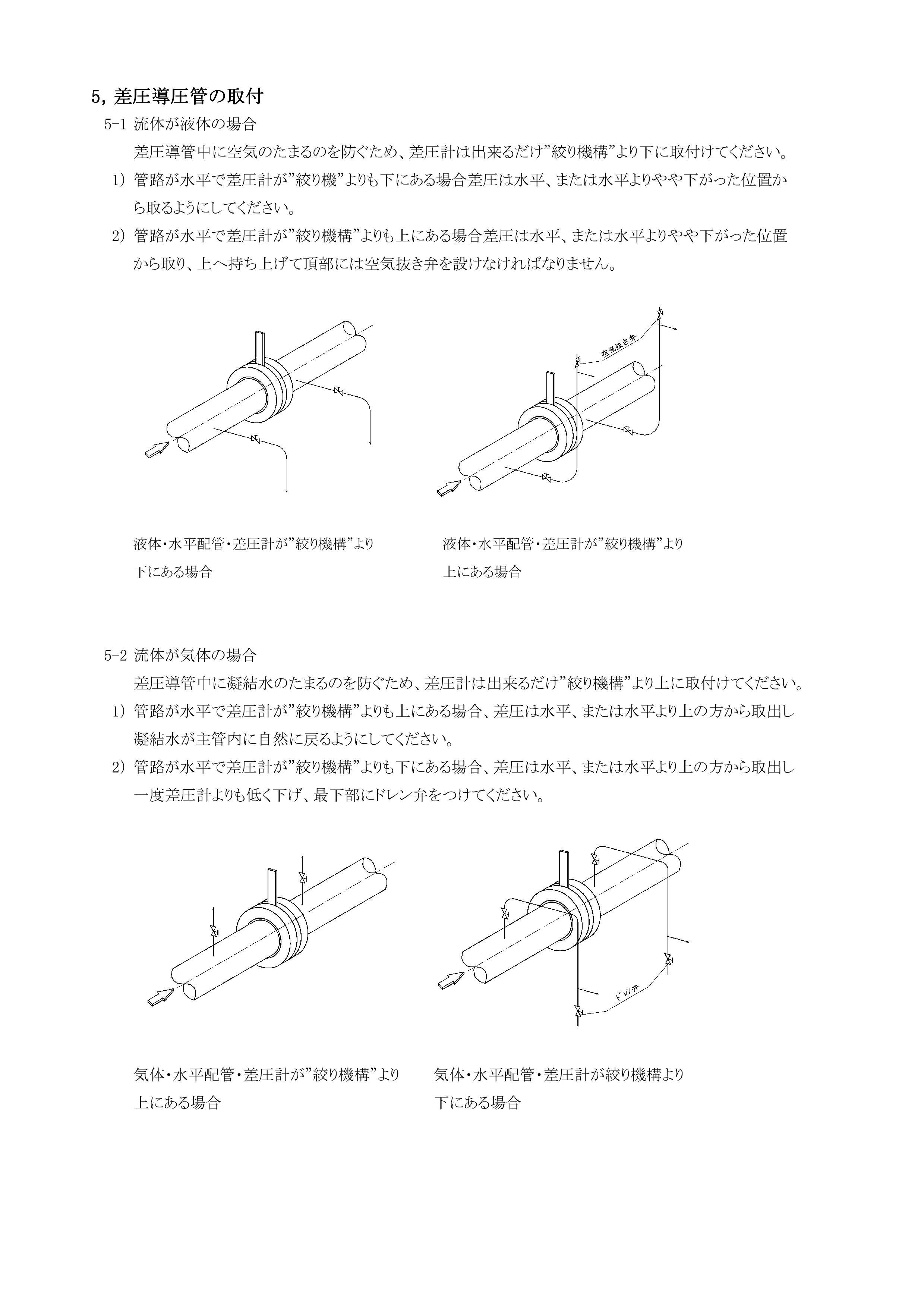 絞り機構配管時指示計取付案内